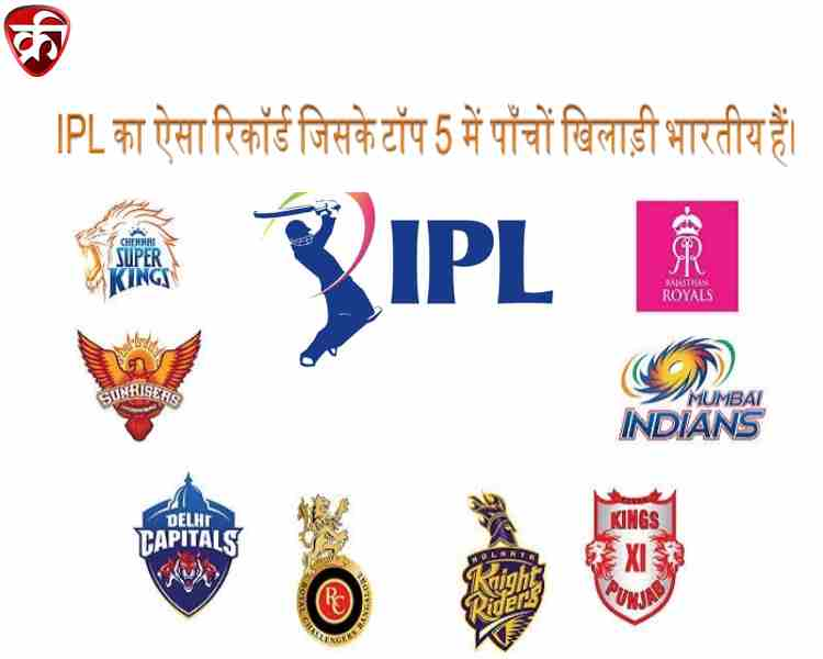 Most matches played in IPL